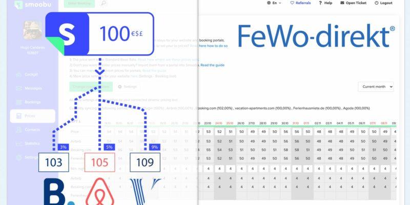 Fewo-Direkt.de Preise und Mindestaufenthalte Synchronisieren mit Smoobu Channel Manager