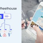 ᐅ Wheelhouse now fully integrated with Smoobu Channel Manager